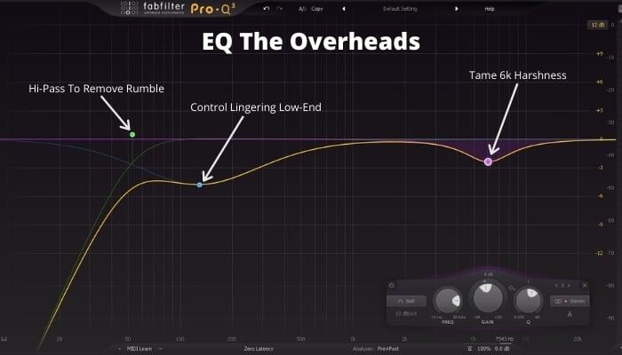 EQ The Overheads