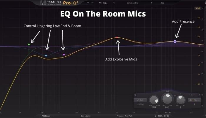 EQ The Room Mics