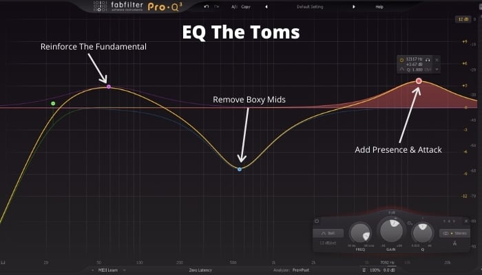 EQ The Toms Drums