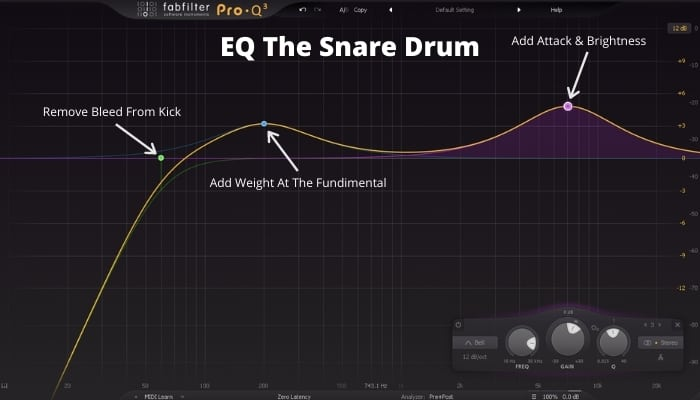 EQ The Snare Drum