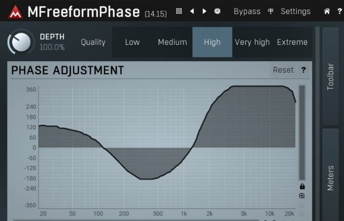 MFreeformPhase by MeldaProduction Phase Meter