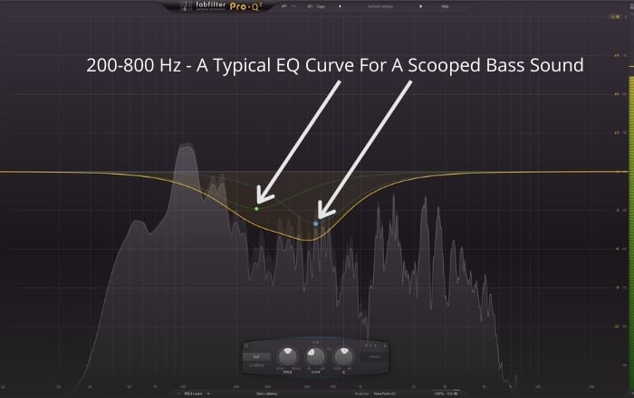 200-800 Hz - A typical EQ curve for a scooped bass sound