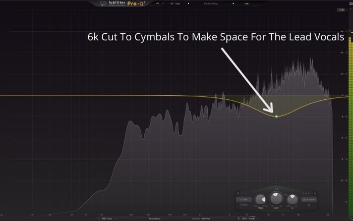 6k Cut To Cymbals To Make Space For The Lead Vocals