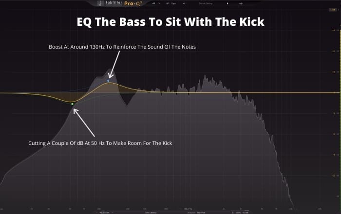 EQ The Bass To Sit With The Kick
