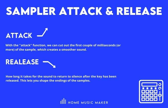 SAMPLER Attack and Release - Home Music Maker