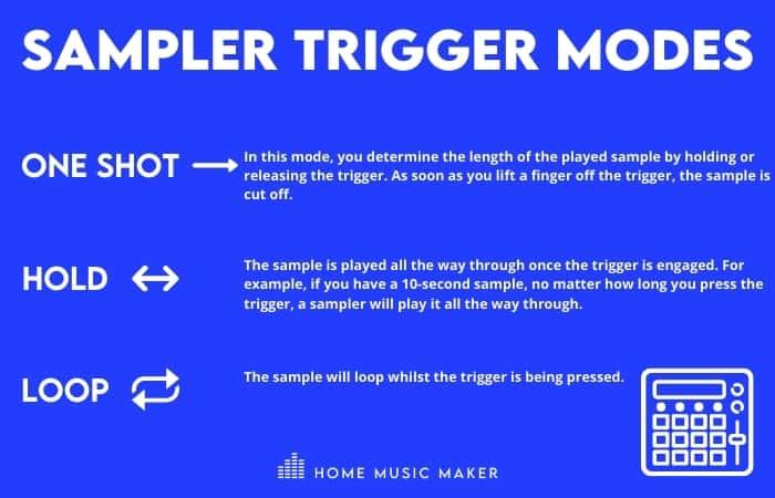 SAMPLER TRIGGER MODES - Home Music Maker