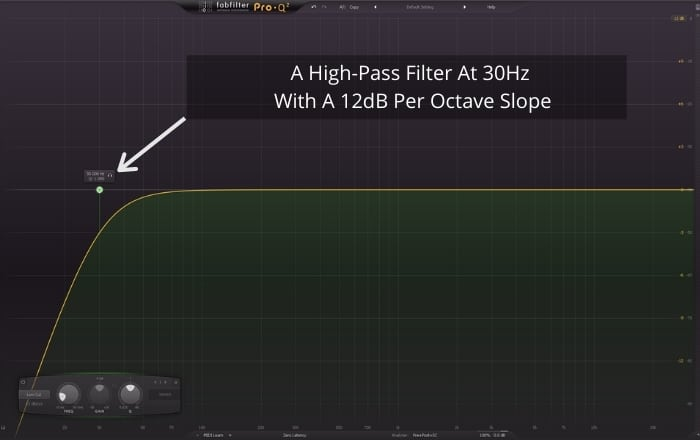 high-pass filter at 30 Hz with 12dB per octave slope