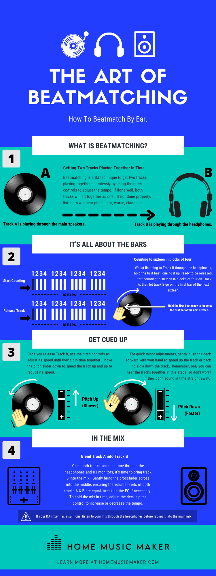 The Art Of Beatmatching -   Beatmatching is probably the single most important skill for a DJ to master. It's what allows you to switch between songs seamlessly, and it can make or break a set.  Follow this guide and learn how to beatmatch.