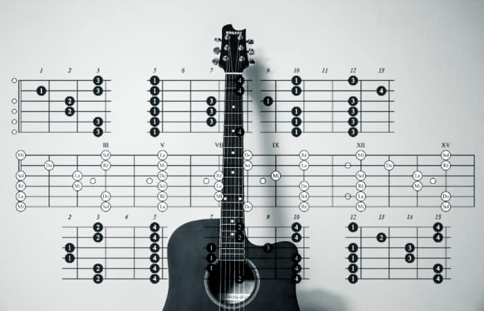 """Guitar and chords - After a while, you'll begin to associate different chord combinations with a particular """"feel."""""""