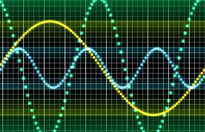 Sound Signal